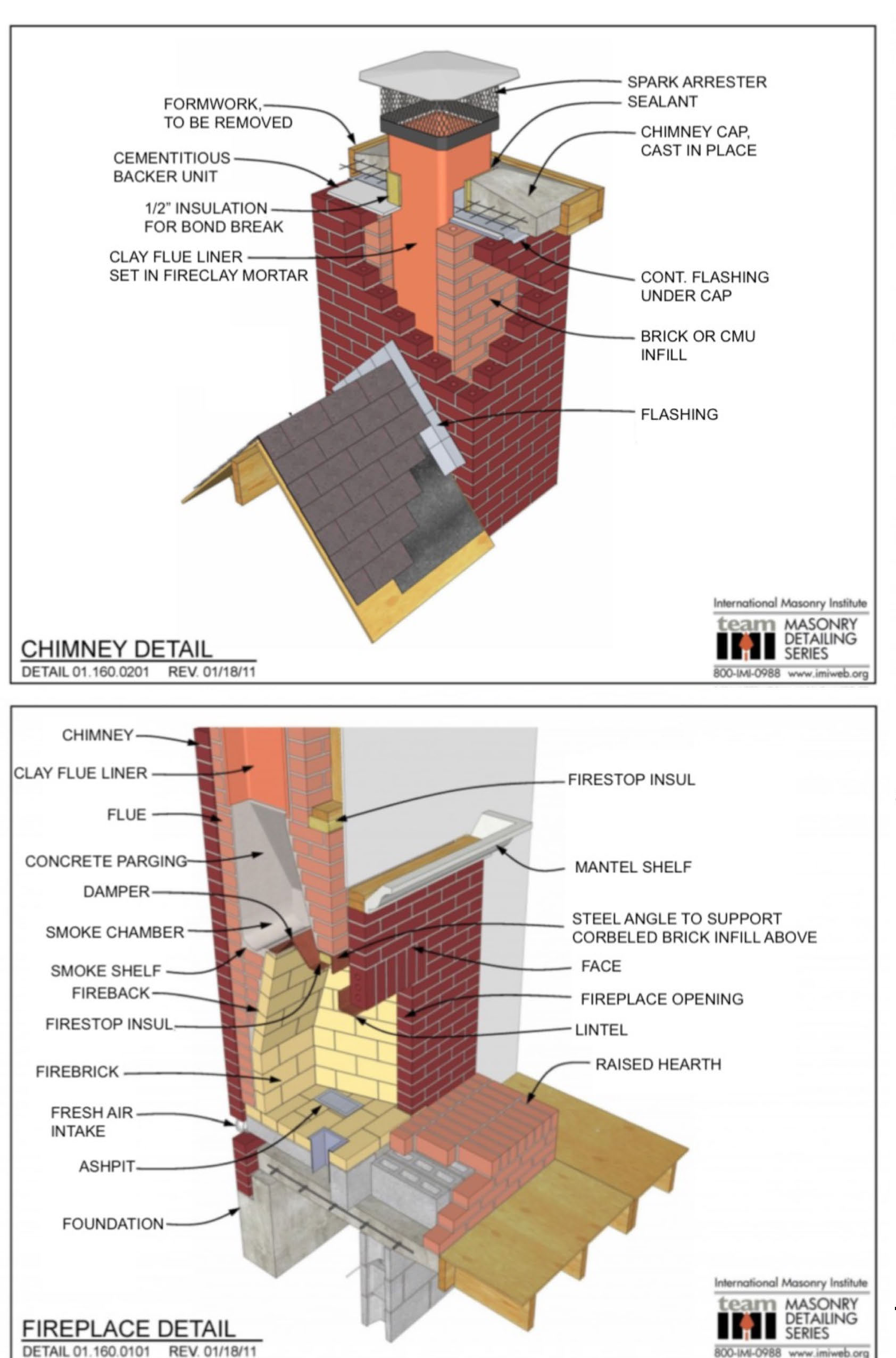 Fireplace and Chimney Products